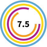 Illustration of DealEngine's DealScore, a circular graph with four different categories.